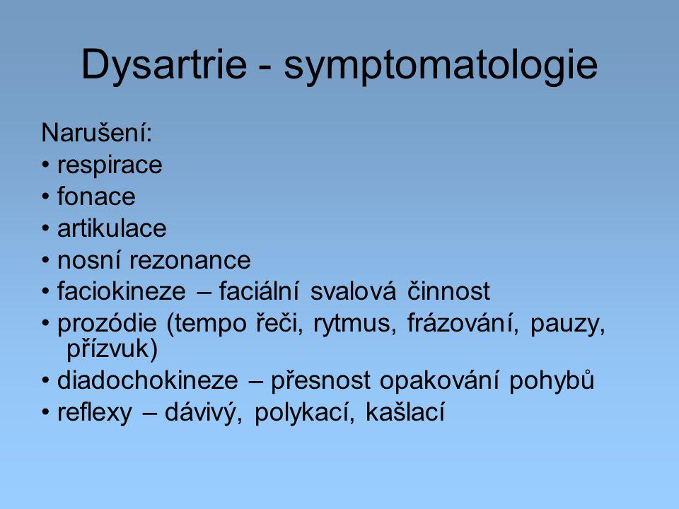 Dysartrie - symptomatologie