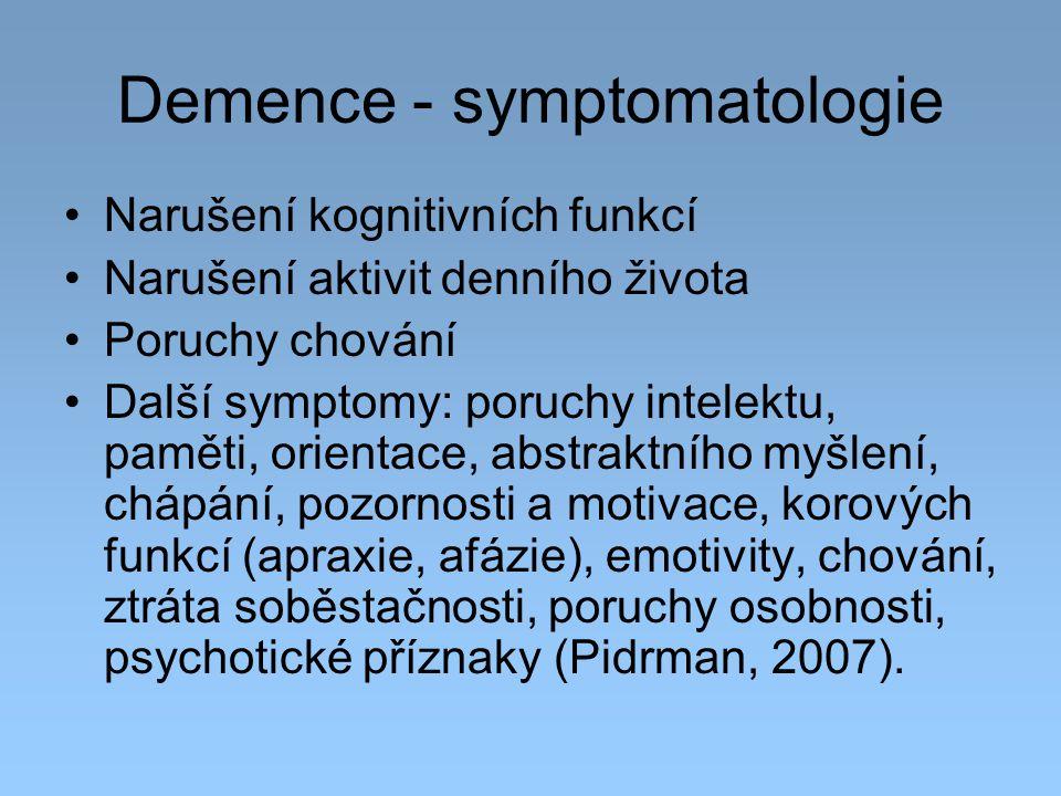 Demence - symptomatologie