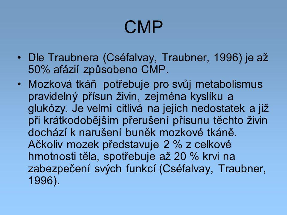 CMP Dle Traubnera (Cséfalvay, Traubner, 1996) je až 50% afázií způsobeno CMP.