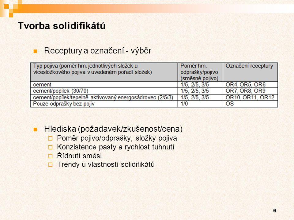 Tvorba solidifikátů Receptury a označení - výběr