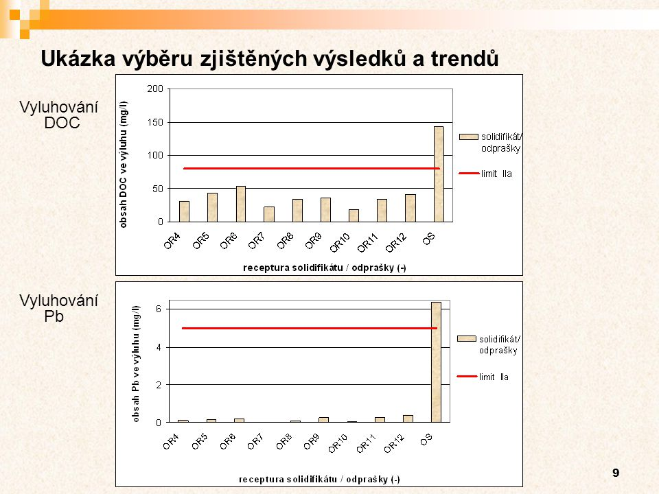 Ukázka výběru zjištěných výsledků a trendů