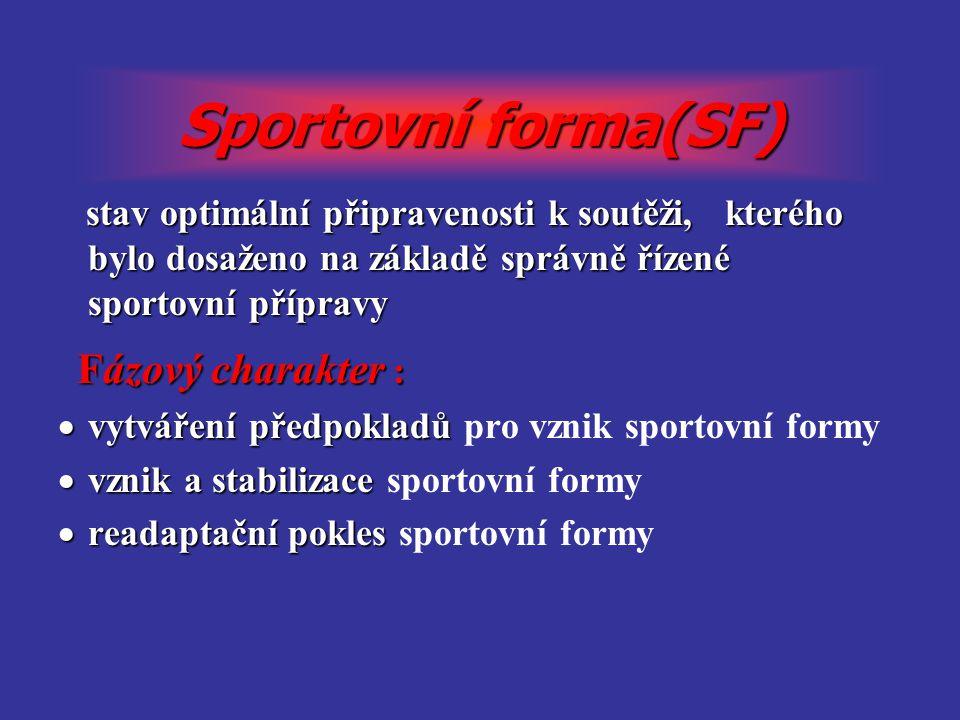 Sportovní forma(SF) stav optimální připravenosti k soutěži, kterého bylo dosaženo na základě správně řízené sportovní přípravy.