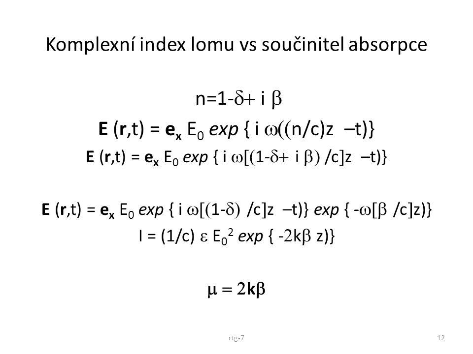 Komplexní index lomu vs součinitel absorpce