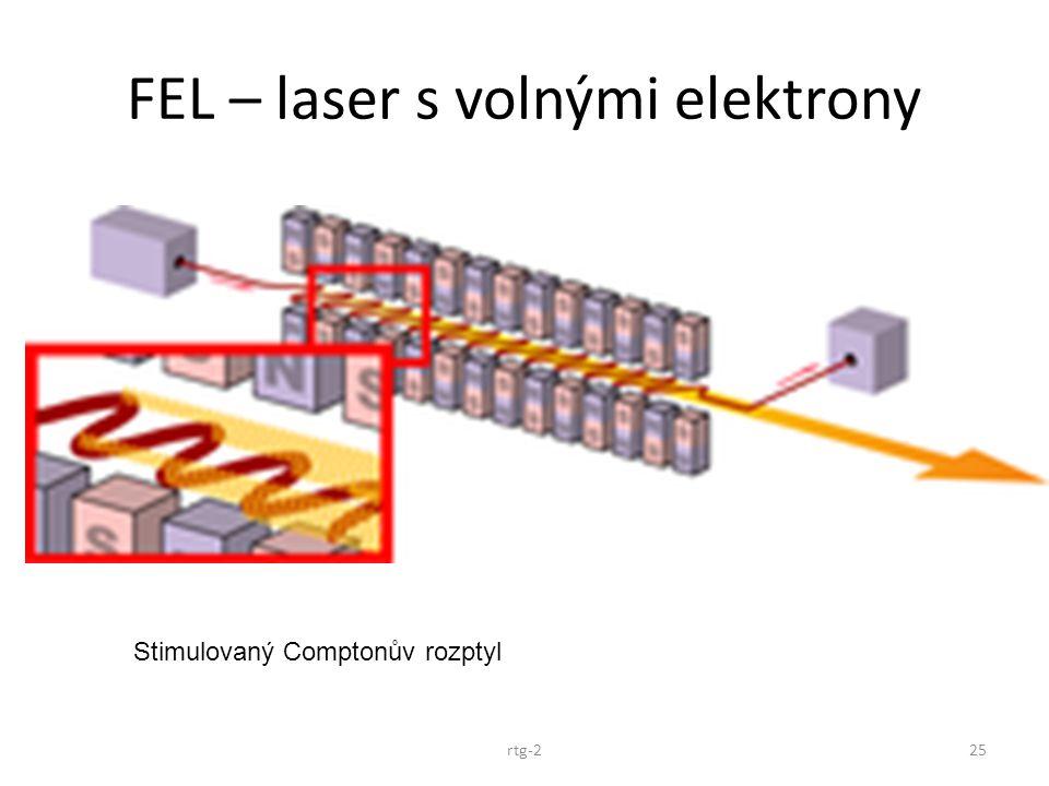 FEL – laser s volnými elektrony