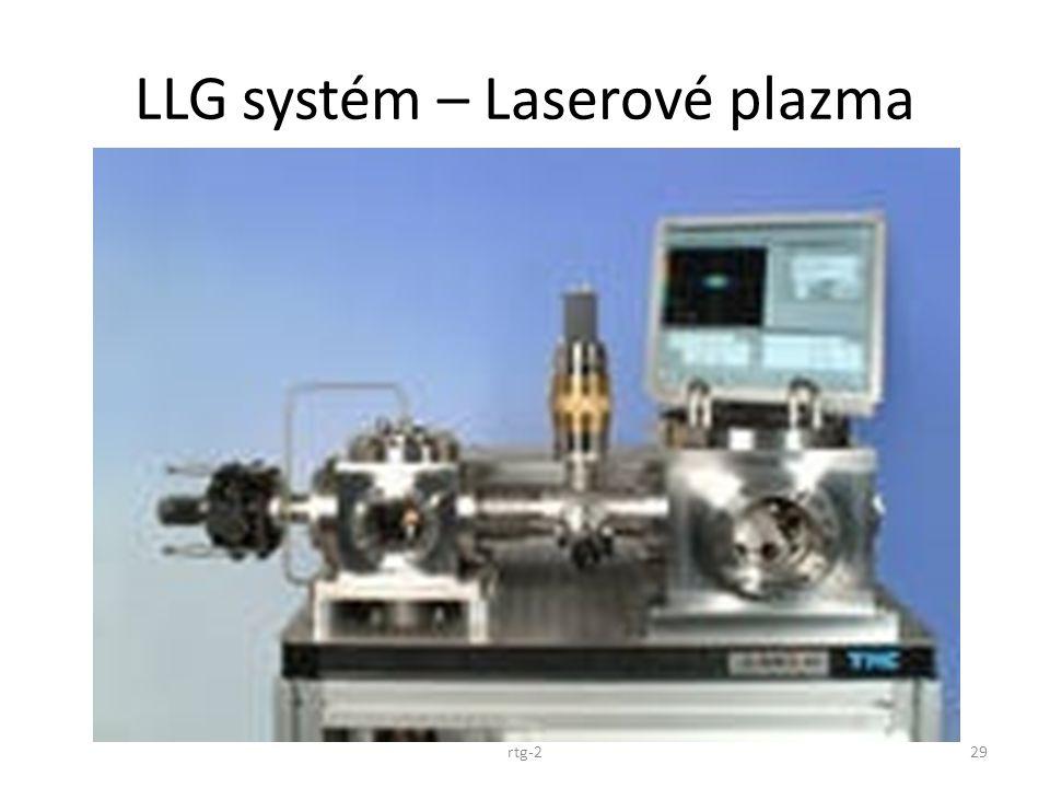 LLG systém – Laserové plazma