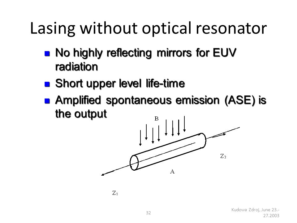 Lasing without optical resonator
