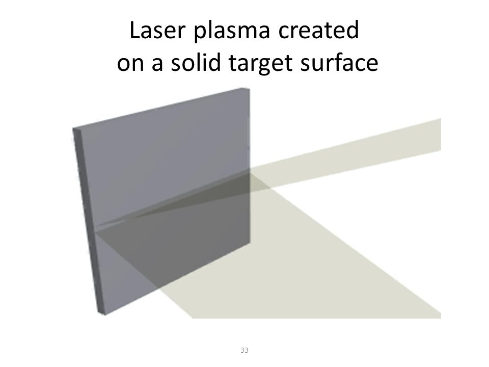 Laser plasma created on a solid target surface