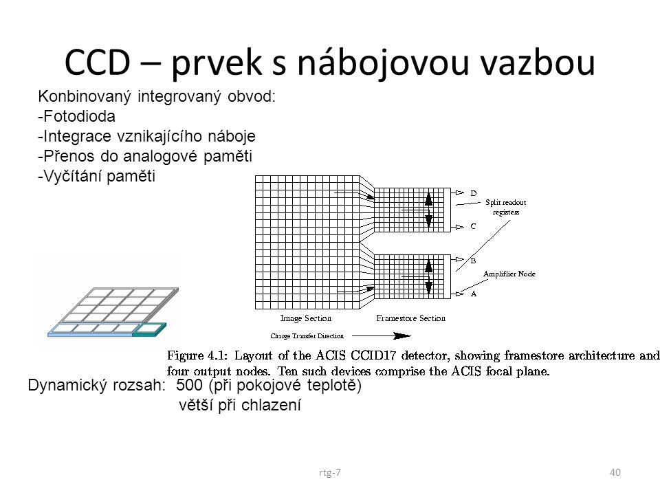 CCD – prvek s nábojovou vazbou