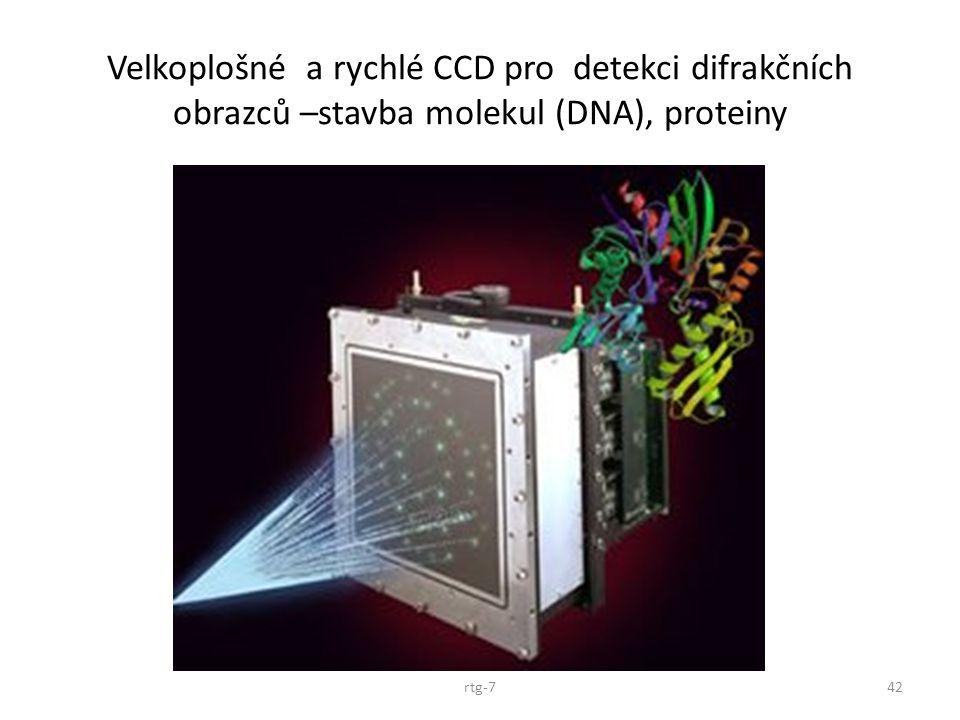 Velkoplošné a rychlé CCD pro detekci difrakčních obrazců –stavba molekul (DNA), proteiny