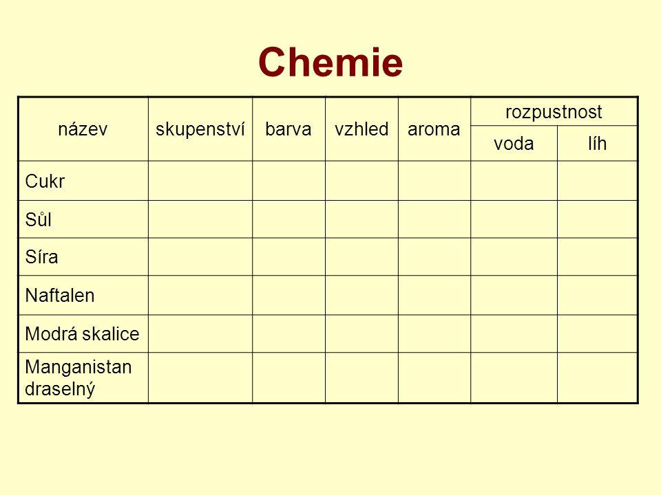 Chemie název skupenství barva vzhled aroma rozpustnost voda líh Cukr