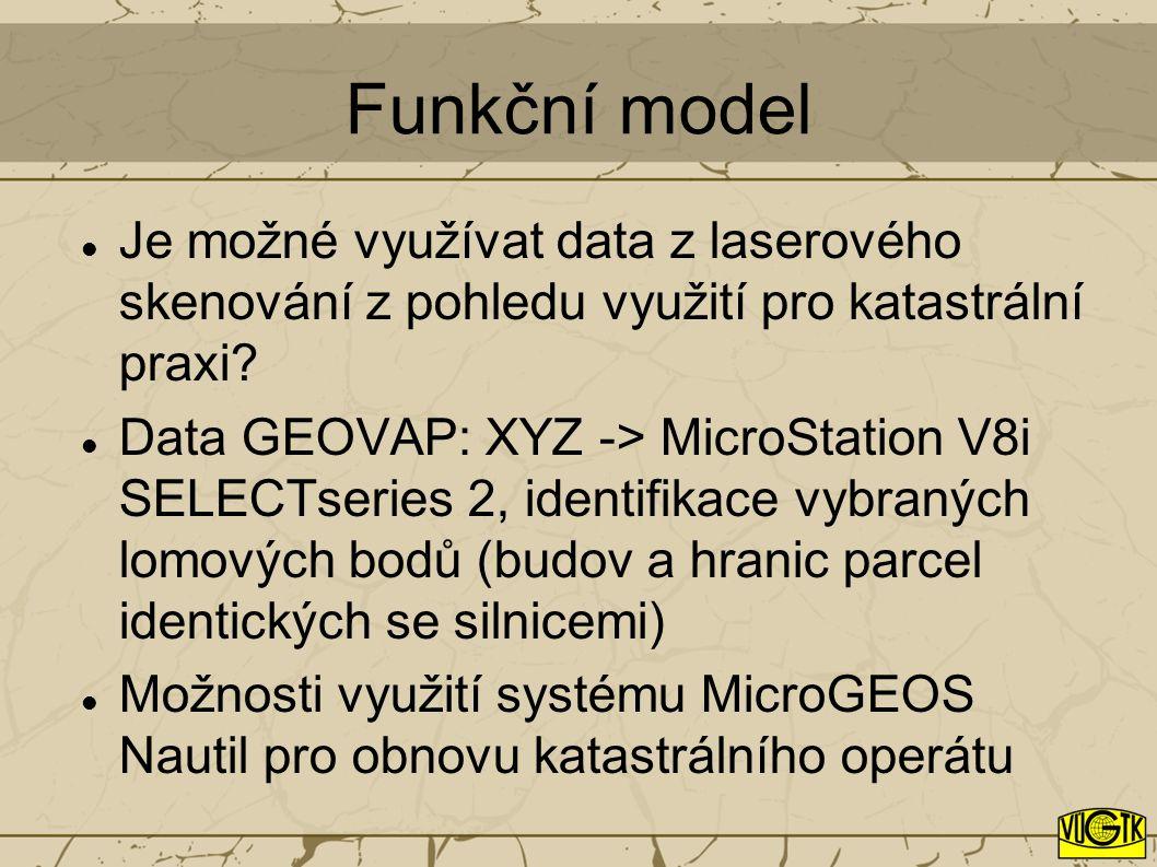 Funkční model Je možné využívat data z laserového skenování z pohledu využití pro katastrální praxi