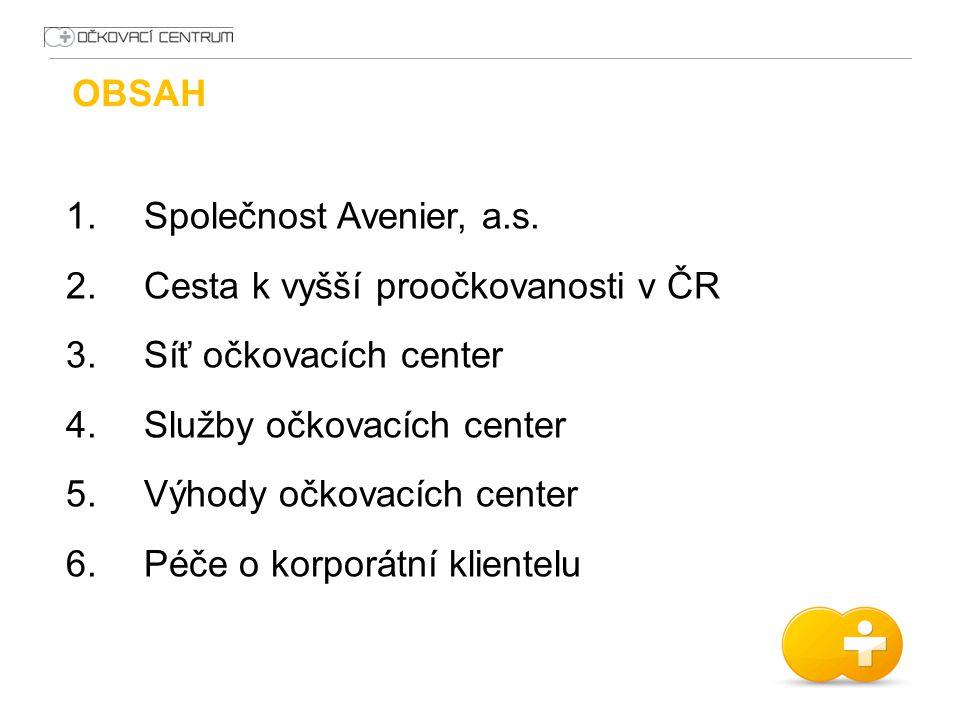 OBSAH Společnost Avenier, a.s. Cesta k vyšší proočkovanosti v ČR. Síť očkovacích center. Služby očkovacích center.