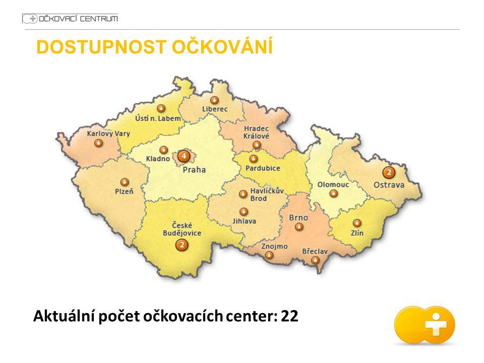 DOSTUPNOST OČKOVÁNÍ Aktuální počet očkovacích center: 22