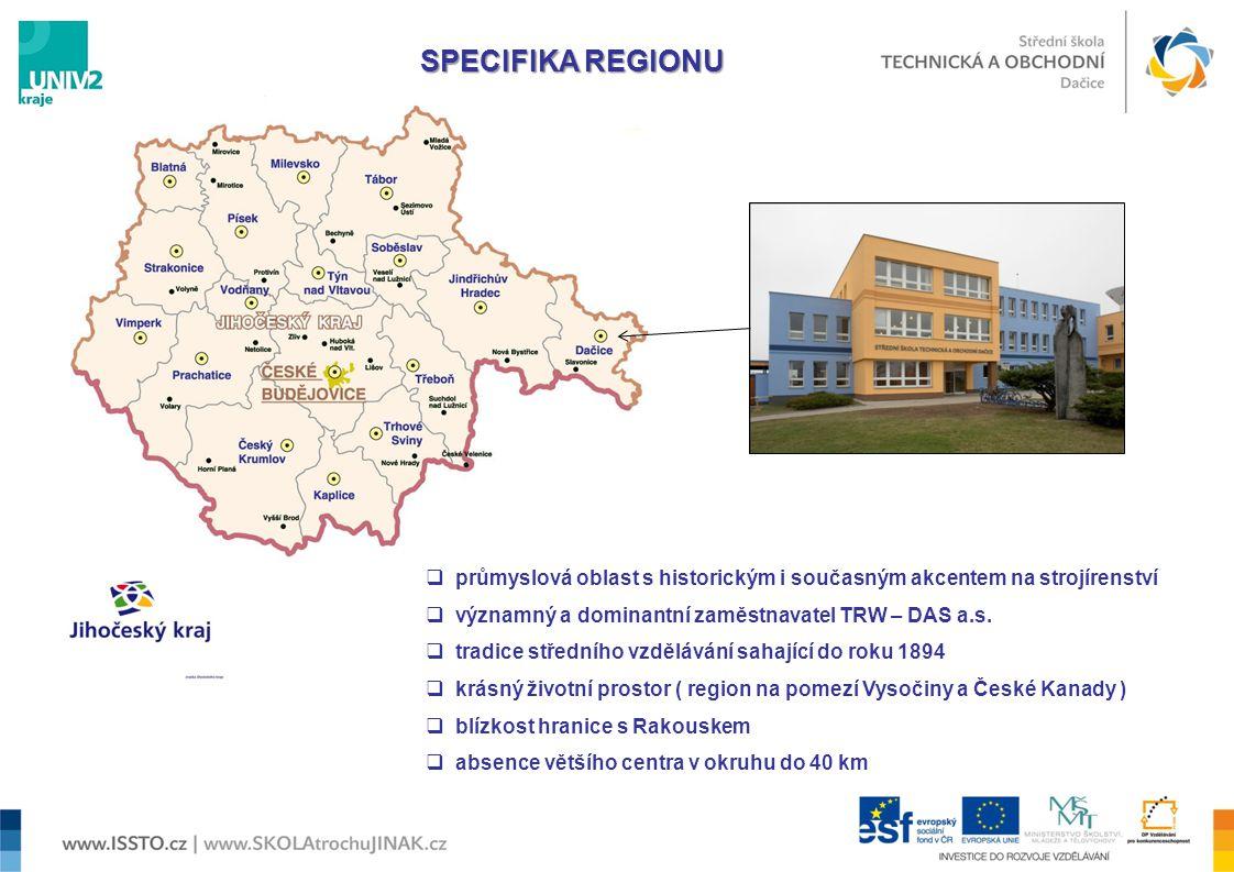 SPECIFIKA REGIONU průmyslová oblast s historickým i současným akcentem na strojírenství. významný a dominantní zaměstnavatel TRW – DAS a.s.