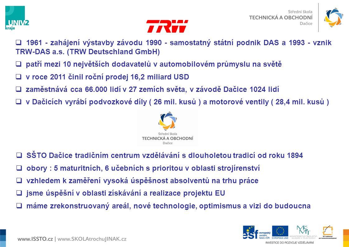 1961 - zahájení výstavby závodu 1990 - samostatný státní podnik DAS a 1993 - vznik TRW-DAS a.s. (TRW Deutschland GmbH)