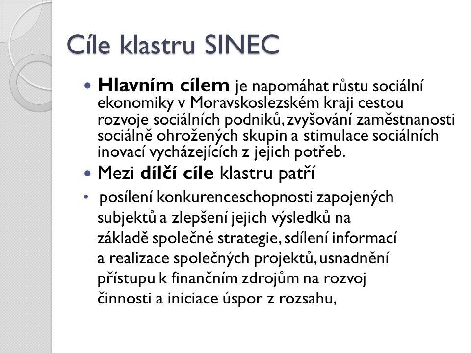 Cíle klastru SINEC