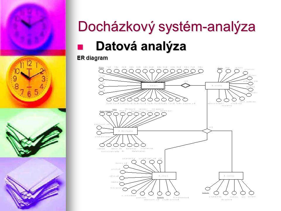 Docházkový systém-analýza