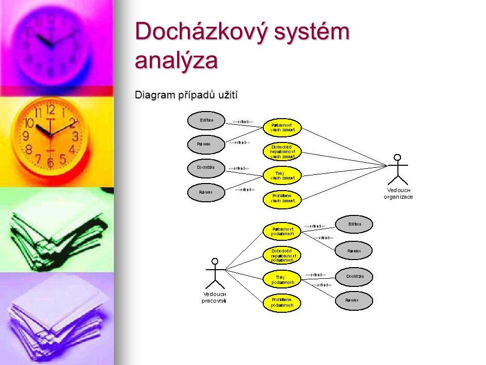 Docházkový systém analýza