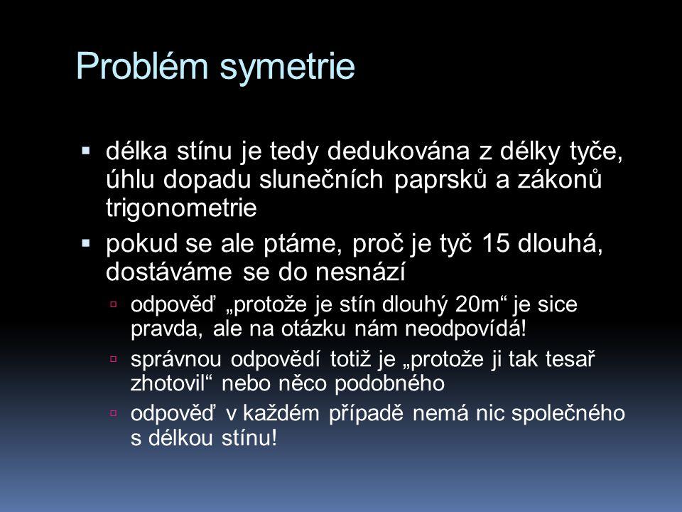 Problém symetrie délka stínu je tedy dedukována z délky tyče, úhlu dopadu slunečních paprsků a zákonů trigonometrie.