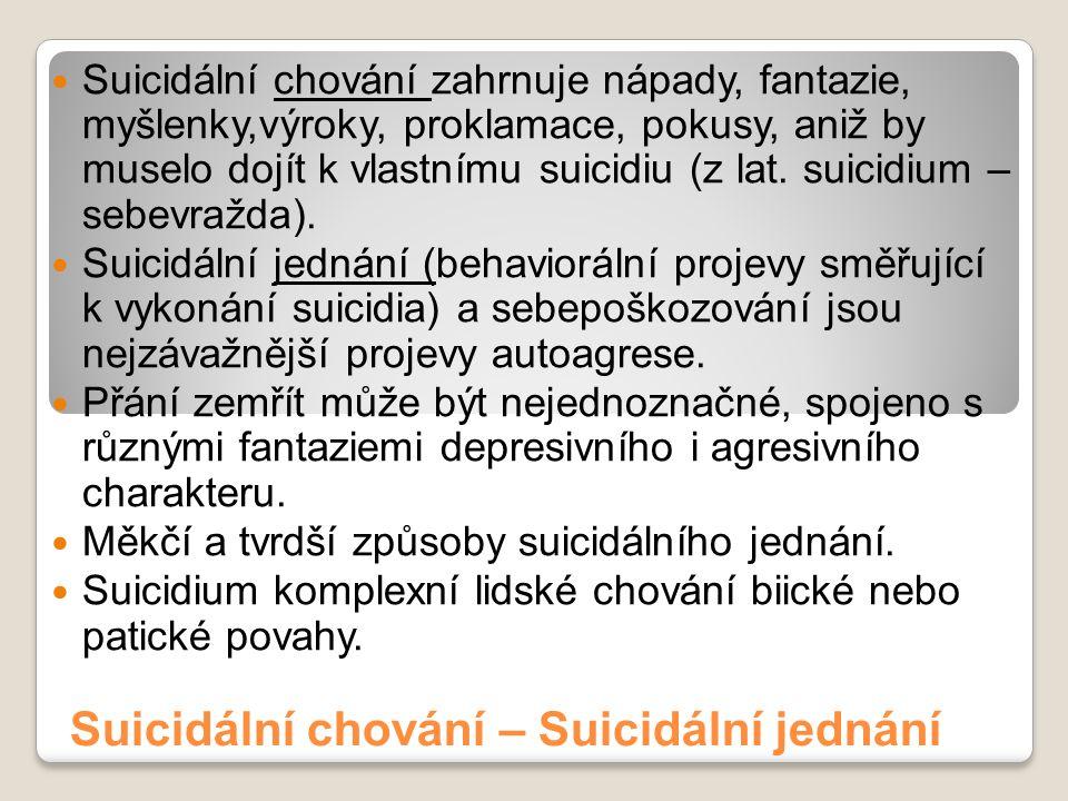 Suicidální chování – Suicidální jednání