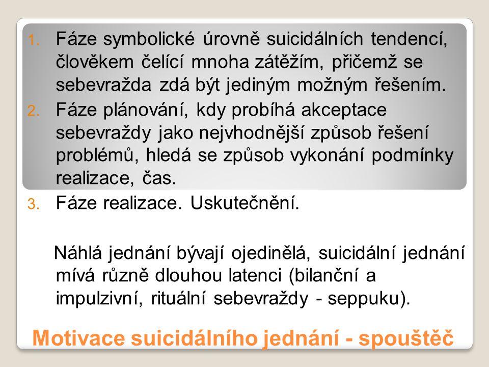 Motivace suicidálního jednání - spouštěč