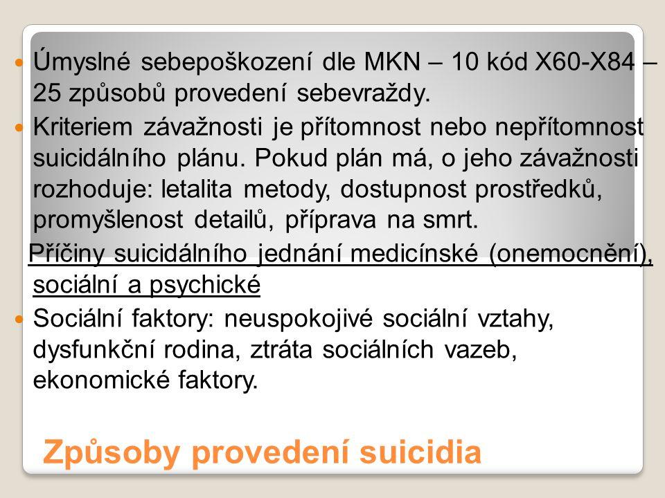 Způsoby provedení suicidia