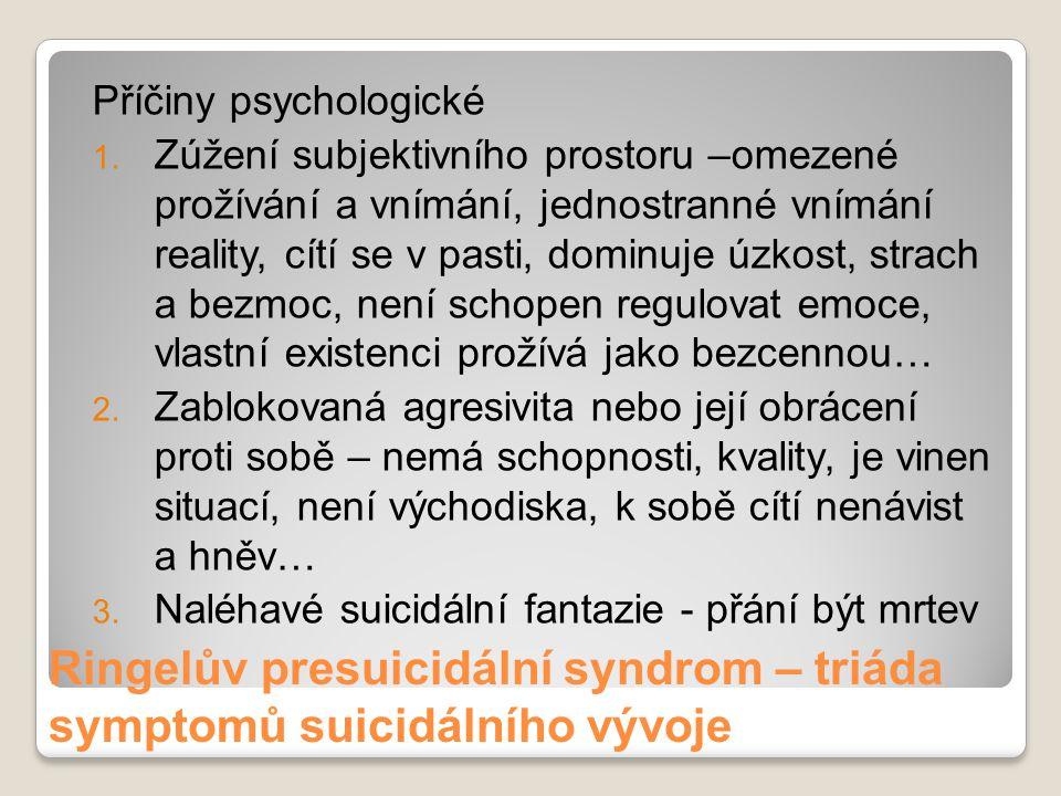 Ringelův presuicidální syndrom – triáda symptomů suicidálního vývoje