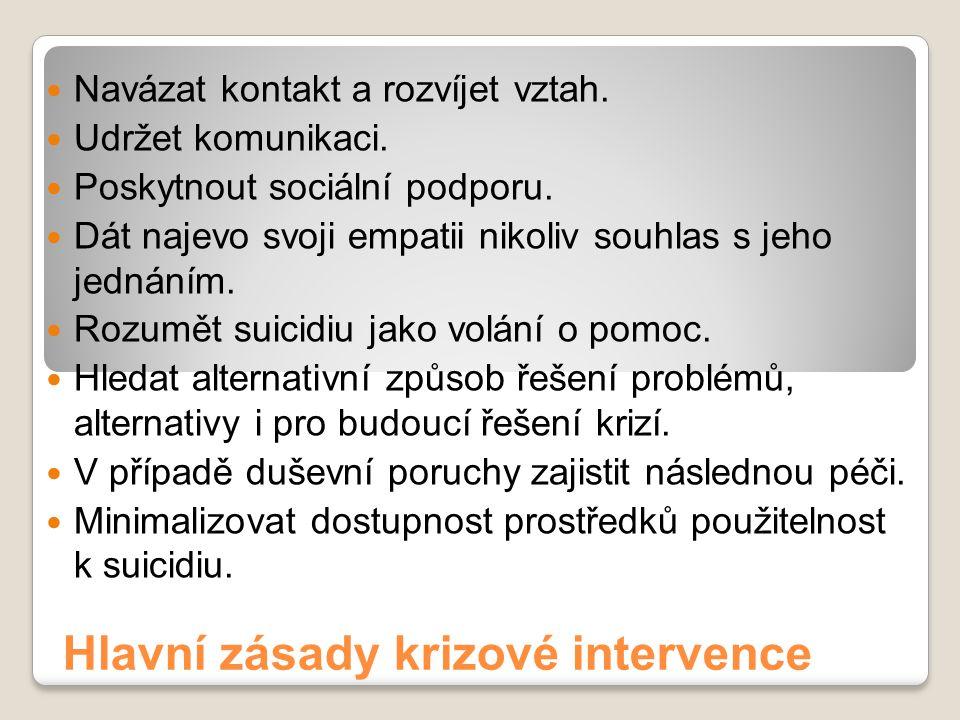 Hlavní zásady krizové intervence