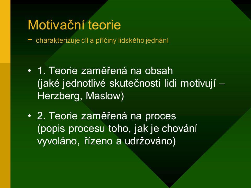 Motivační teorie - charakterizuje cíl a příčiny lidského jednání