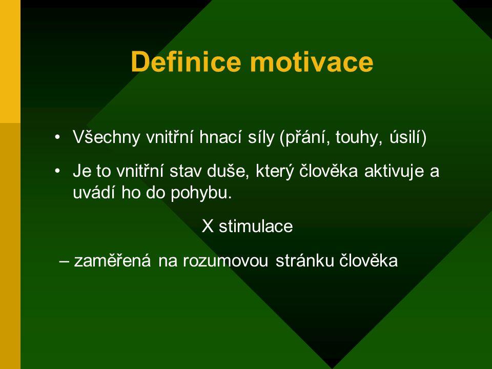 Definice motivace Všechny vnitřní hnací síly (přání, touhy, úsilí)