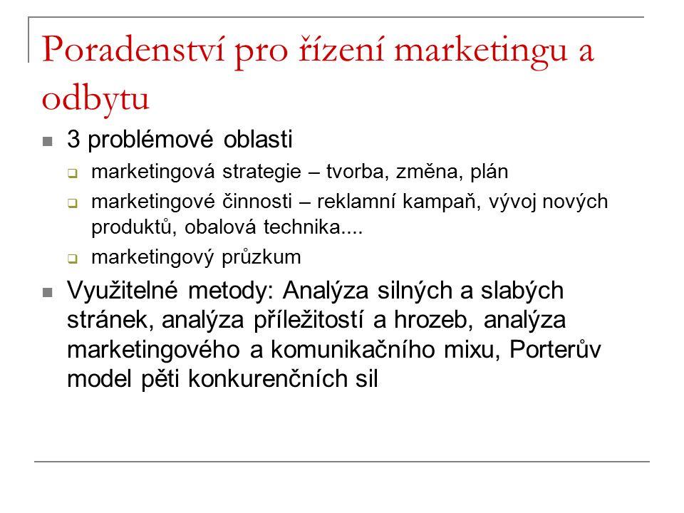 Poradenství pro řízení marketingu a odbytu