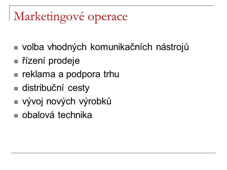 Marketingové operace volba vhodných komunikačních nástrojů