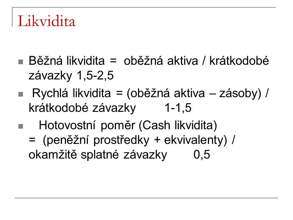 Likvidita Běžná likvidita = oběžná aktiva / krátkodobé závazky 1,5-2,5