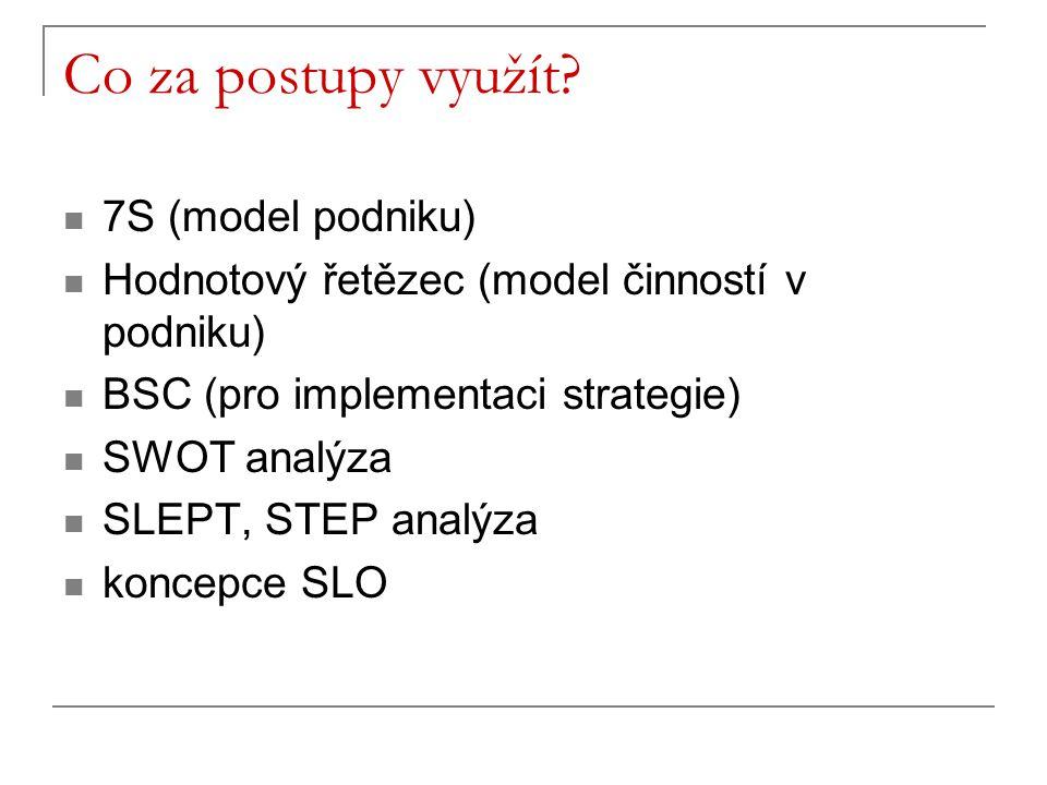 Co za postupy využít 7S (model podniku)