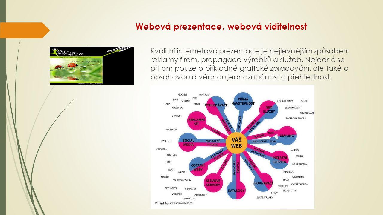 Webová prezentace, webová viditelnost