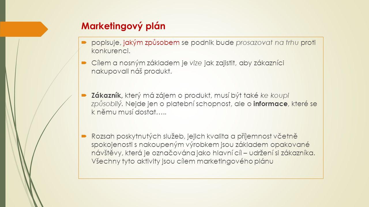 Marketingový plán popisuje, jakým způsobem se podnik bude prosazovat na trhu proti konkurenci.