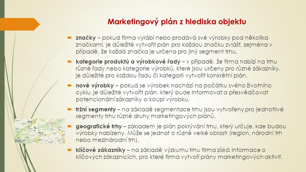 Marketingový plán z hlediska objektu
