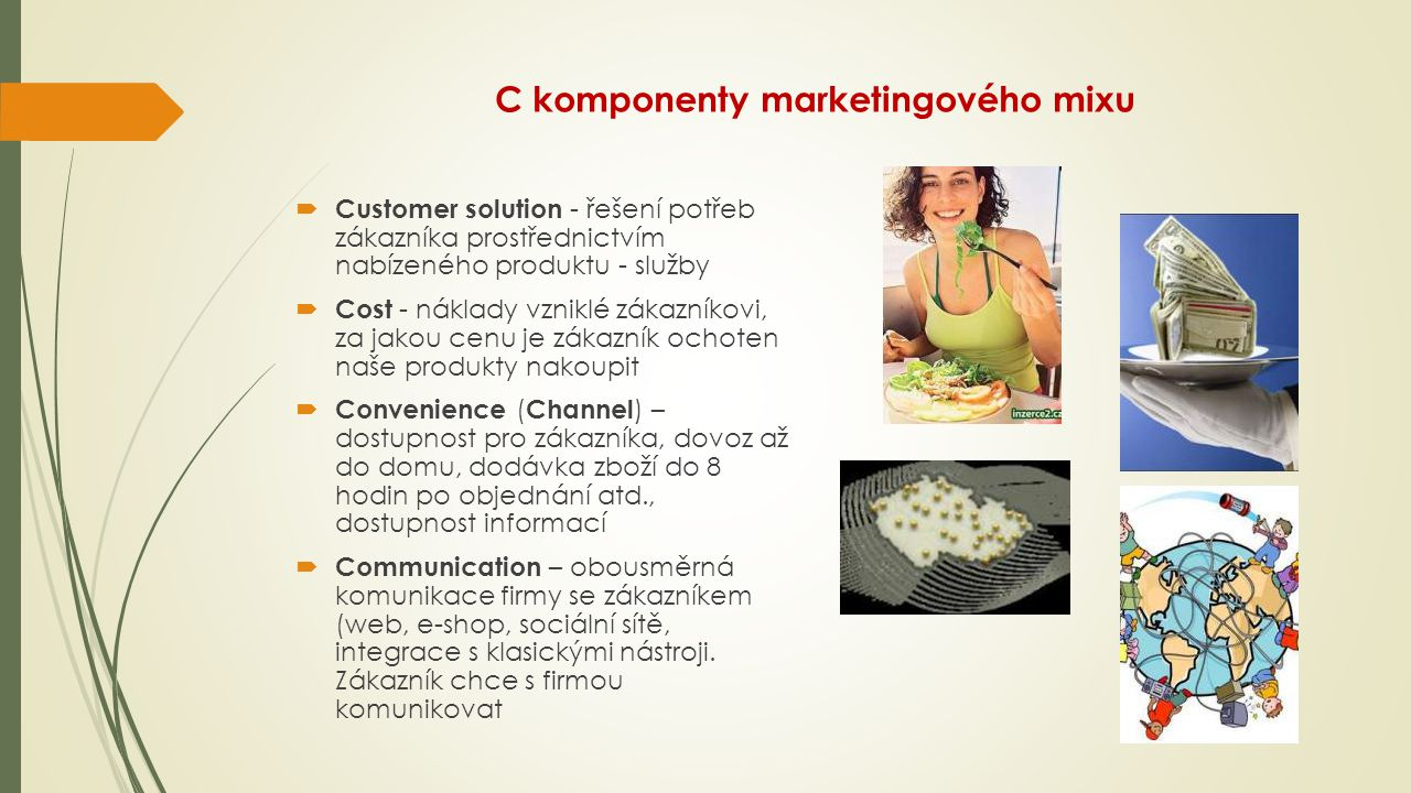 C komponenty marketingového mixu