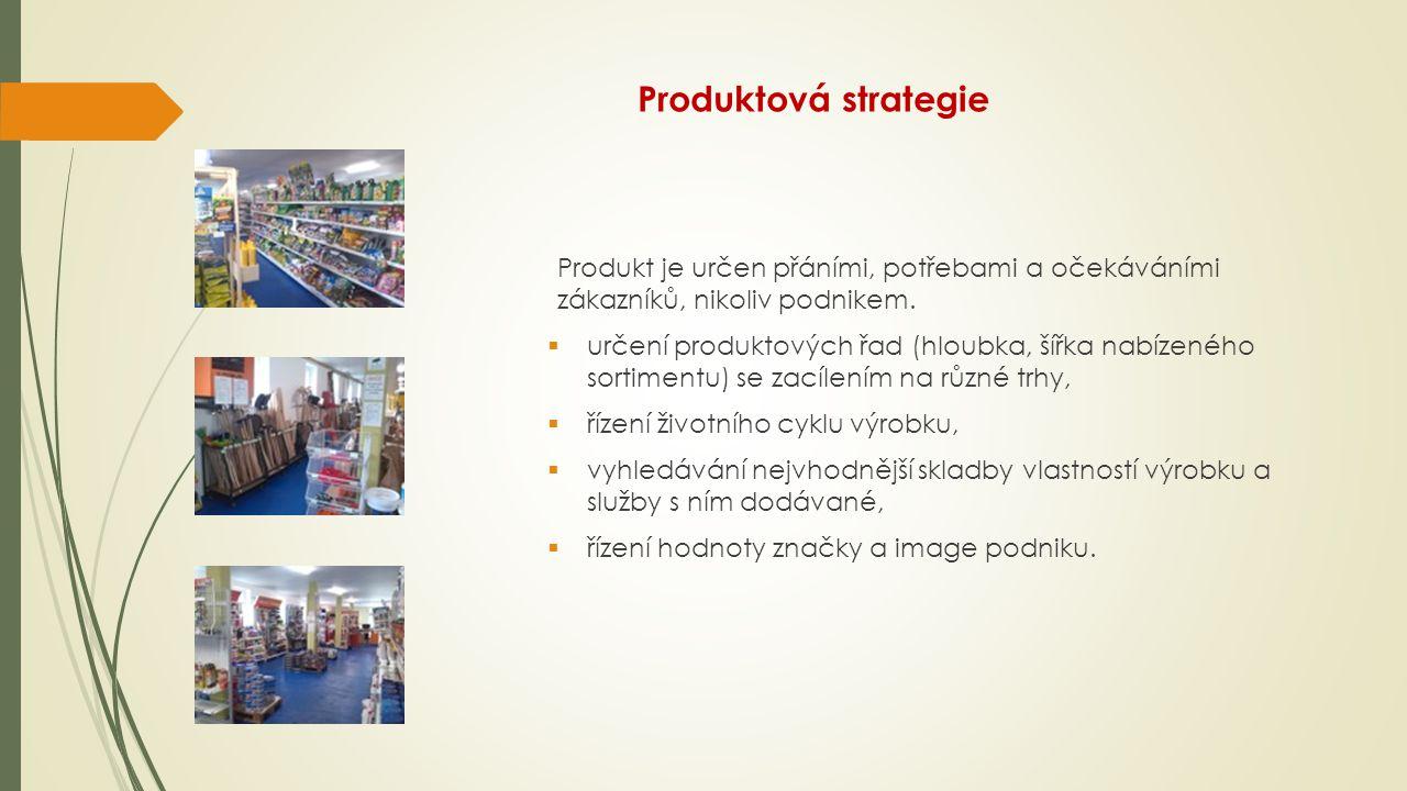 Produktová strategie Produkt je určen přáními, potřebami a očekáváními zákazníků, nikoliv podnikem.