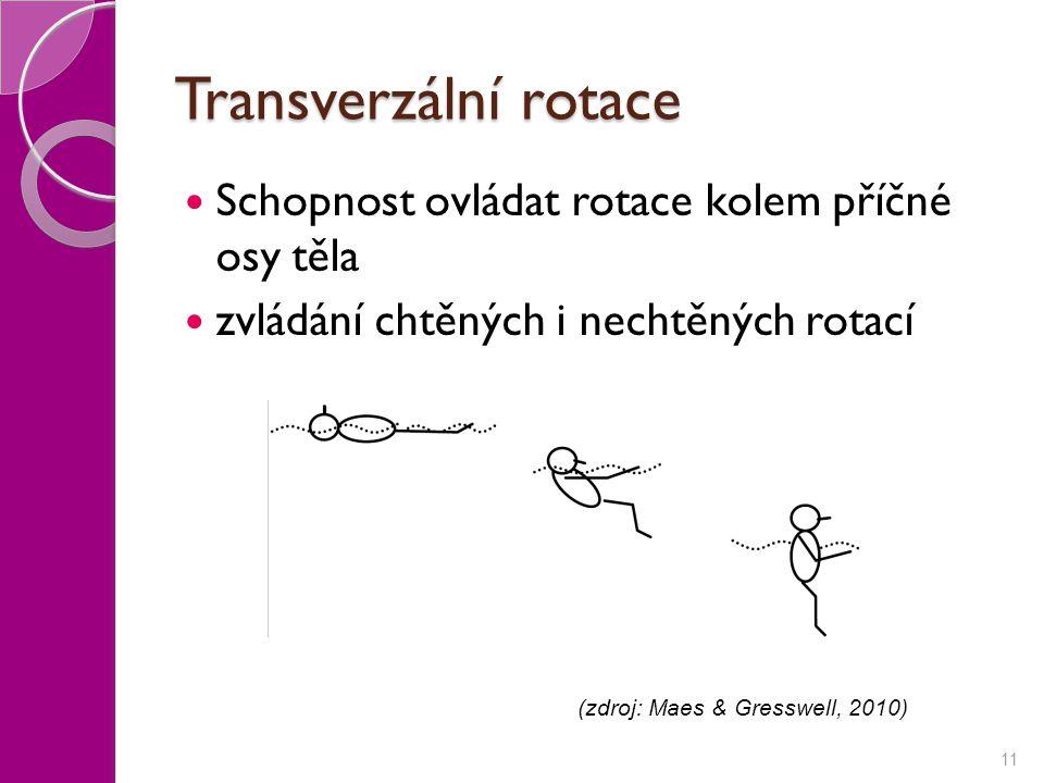 Transverzální rotace Schopnost ovládat rotace kolem příčné osy těla