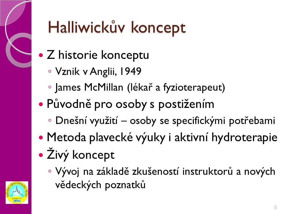 Halliwickův koncept Z historie konceptu Původně pro osoby s postižením