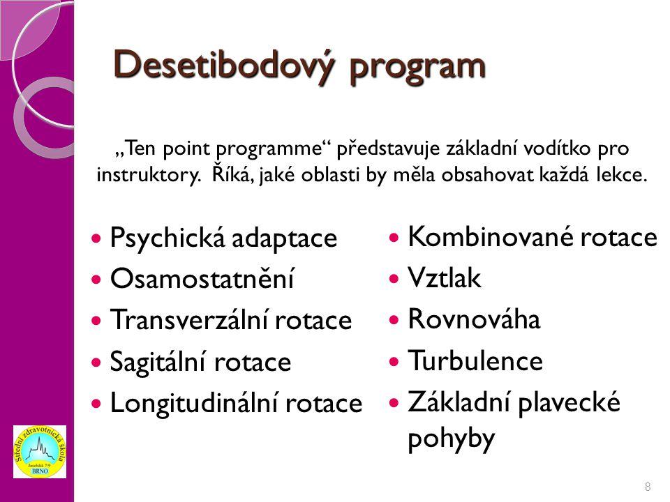 Desetibodový program Psychická adaptace Kombinované rotace