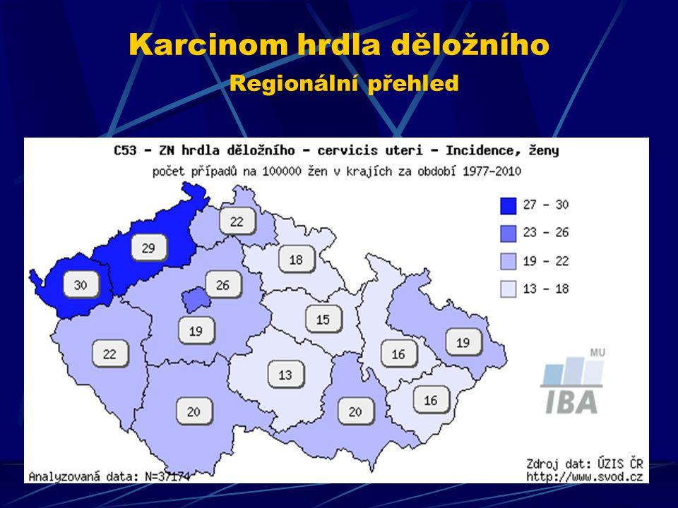 Karcinom hrdla děložního Regionální přehled