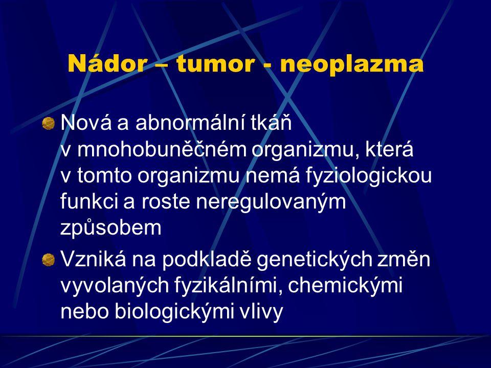 Nádor – tumor - neoplazma