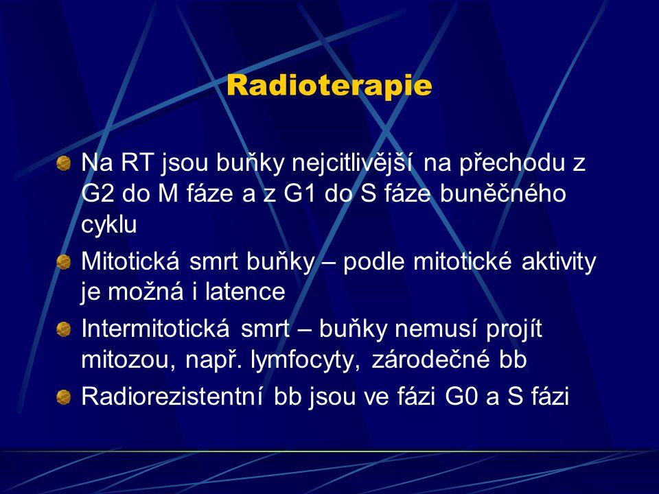 Radioterapie Na RT jsou buňky nejcitlivější na přechodu z G2 do M fáze a z G1 do S fáze buněčného cyklu.