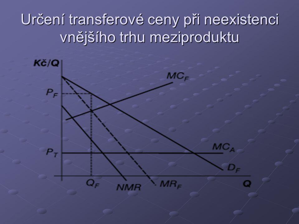Určení transferové ceny při neexistenci vnějšího trhu meziproduktu