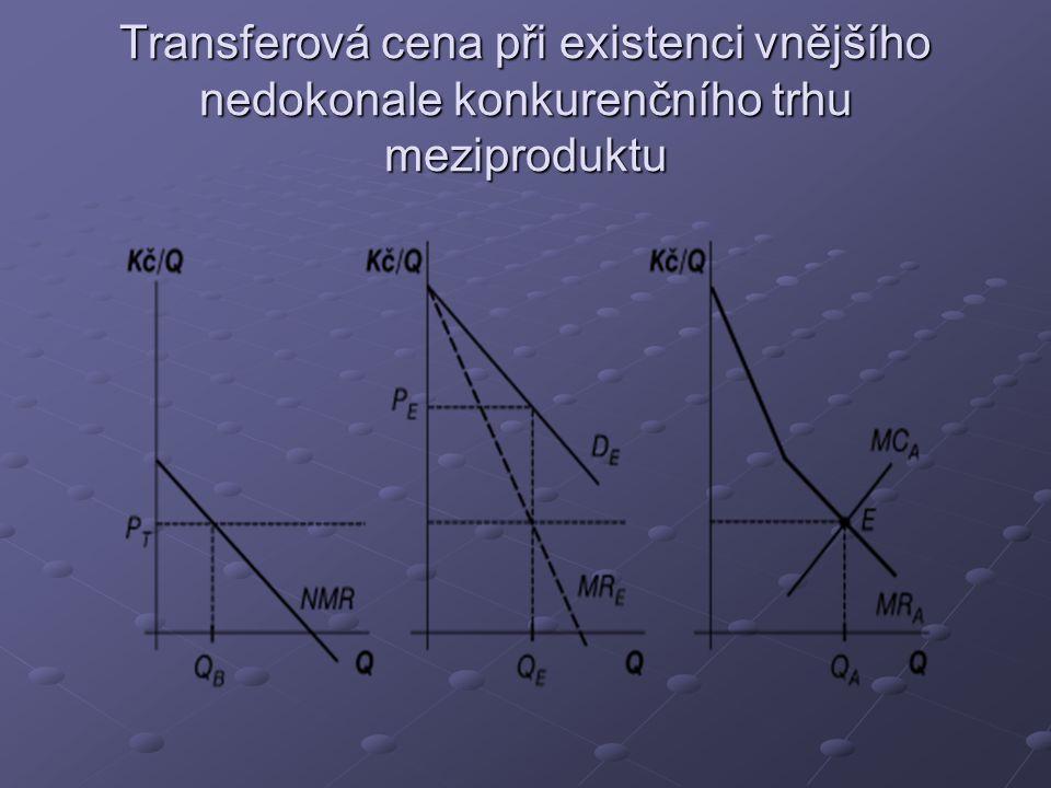 Transferová cena při existenci vnějšího nedokonale konkurenčního trhu meziproduktu