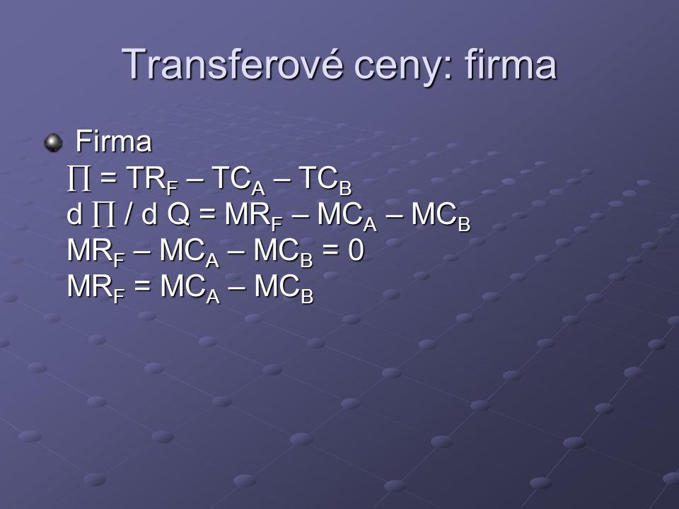 Transferové ceny: firma