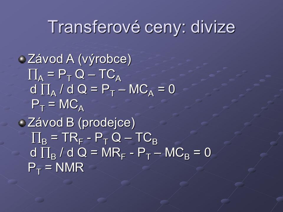 Transferové ceny: divize