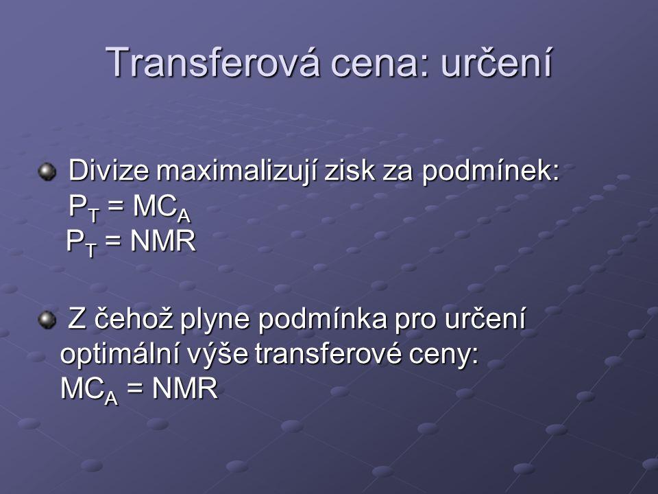 Transferová cena: určení
